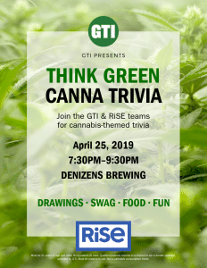 Tuesday Trivia at Denizens Brewing Co.